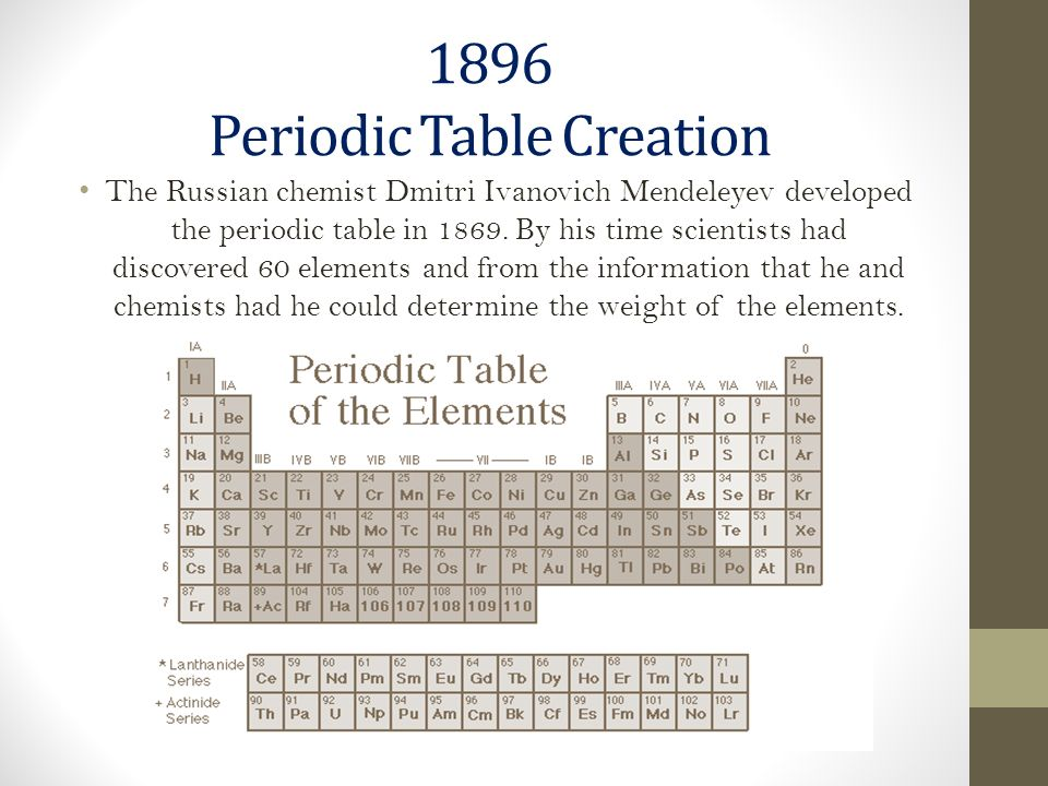 Atomic theory history timeline ppt download 1896 periodic table creation urtaz Image collections