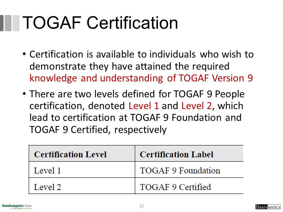 Togaf 9 Fundamental 2 Togaf Concepts Ppt Video Online Download