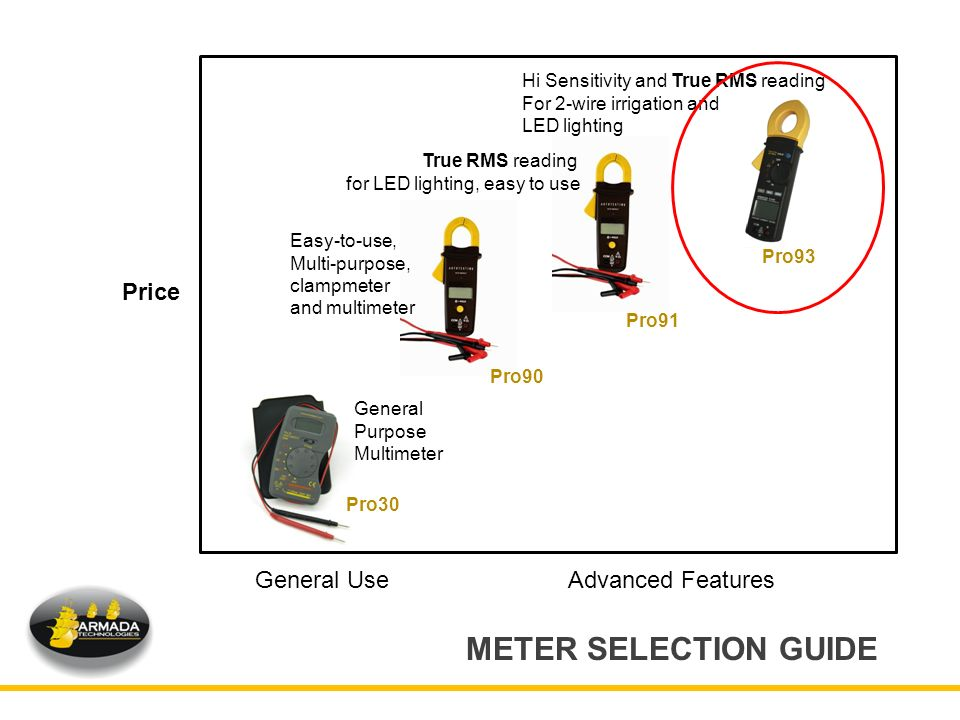 Fine Wire Selection Chart Motif - Schematic Diagram Series Circuit ...