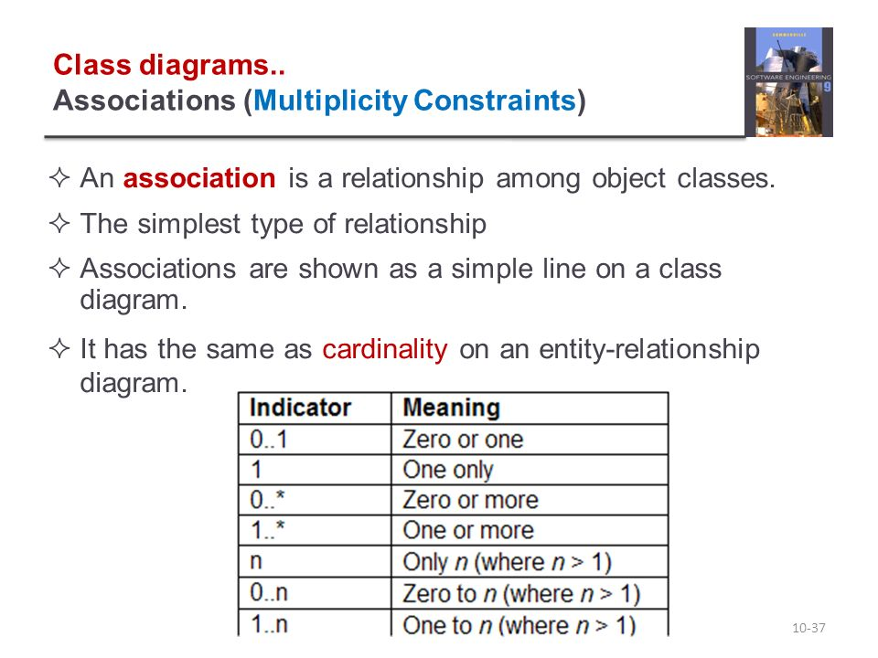 Chapter 5 system modeling ppt download class diagrams associations multiplicity constraints ccuart Gallery