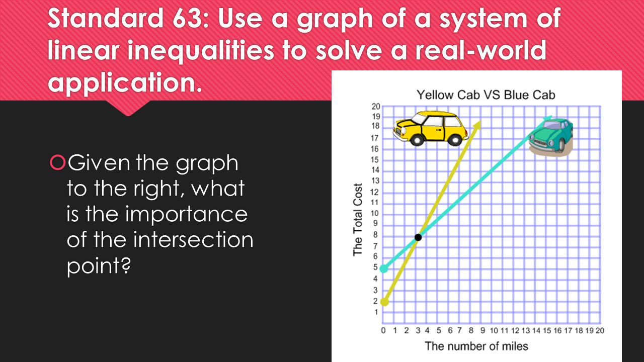 systems of equations algebra 1: unit ppt download
