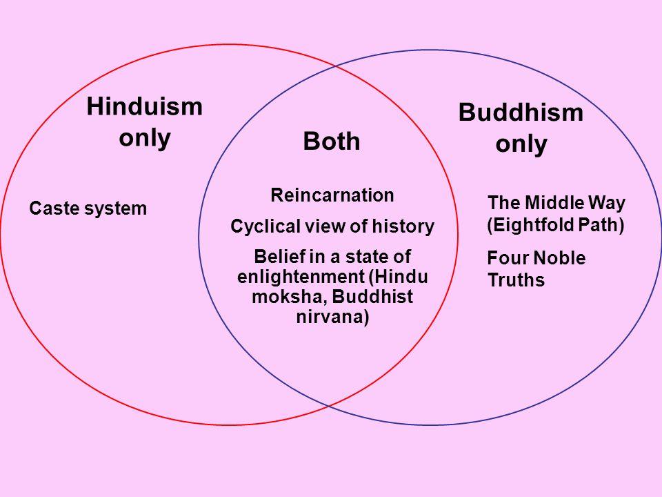 Hindu Diagram Truth Electrical Work Wiring Diagram