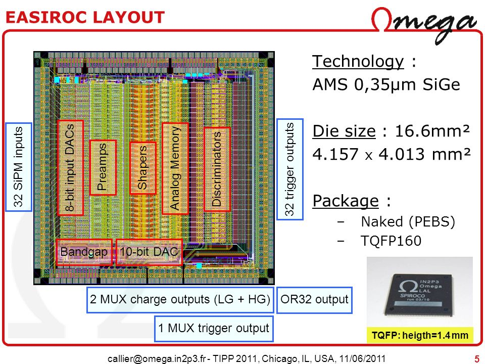 EASIROC LAYOUT Technology : AMS 0,35µm SiGe Die size : 16.6mm²