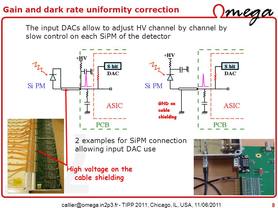 Gain and dark rate uniformity correction