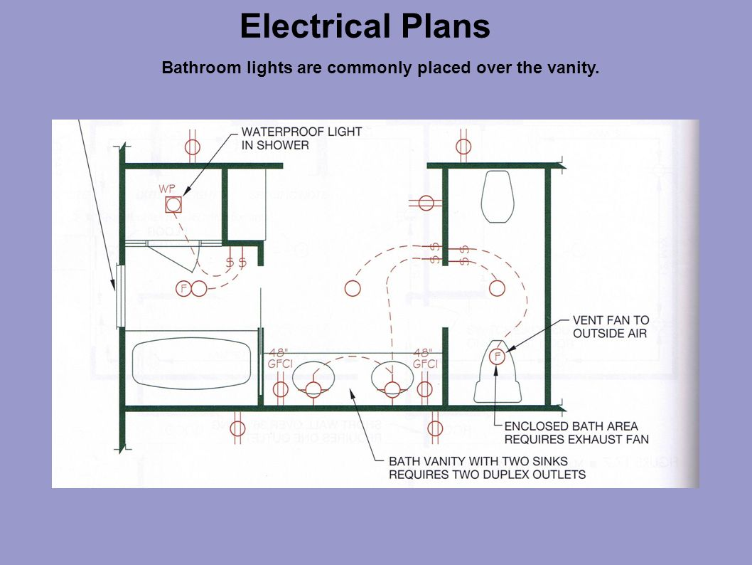 bathroom lighting plan electrical plans ppt 10928