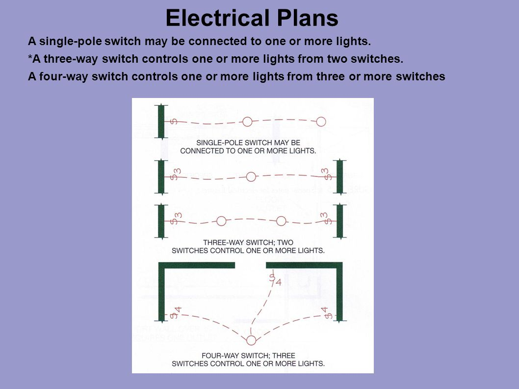 Electrical Plans Ppt Video Online Download Four Way Switch Wiring Diagram With Duplex 19