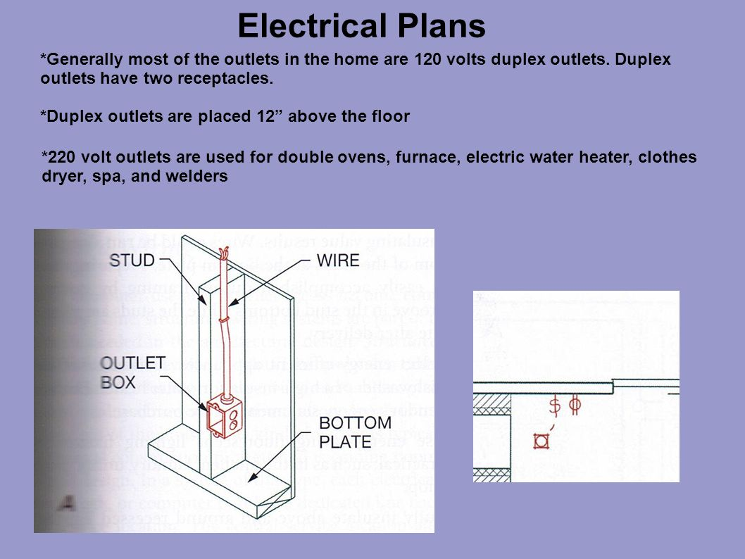 Electrical Plans Ppt Video Online Download For Homes Floor Generally Most Of The Outlets In Home Are 120 Volts Duplex