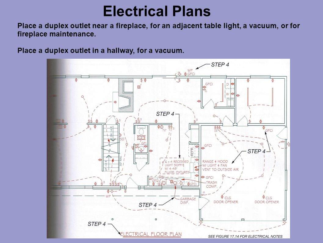 electrical plan table wiring schematic diagram Landscaping Plans