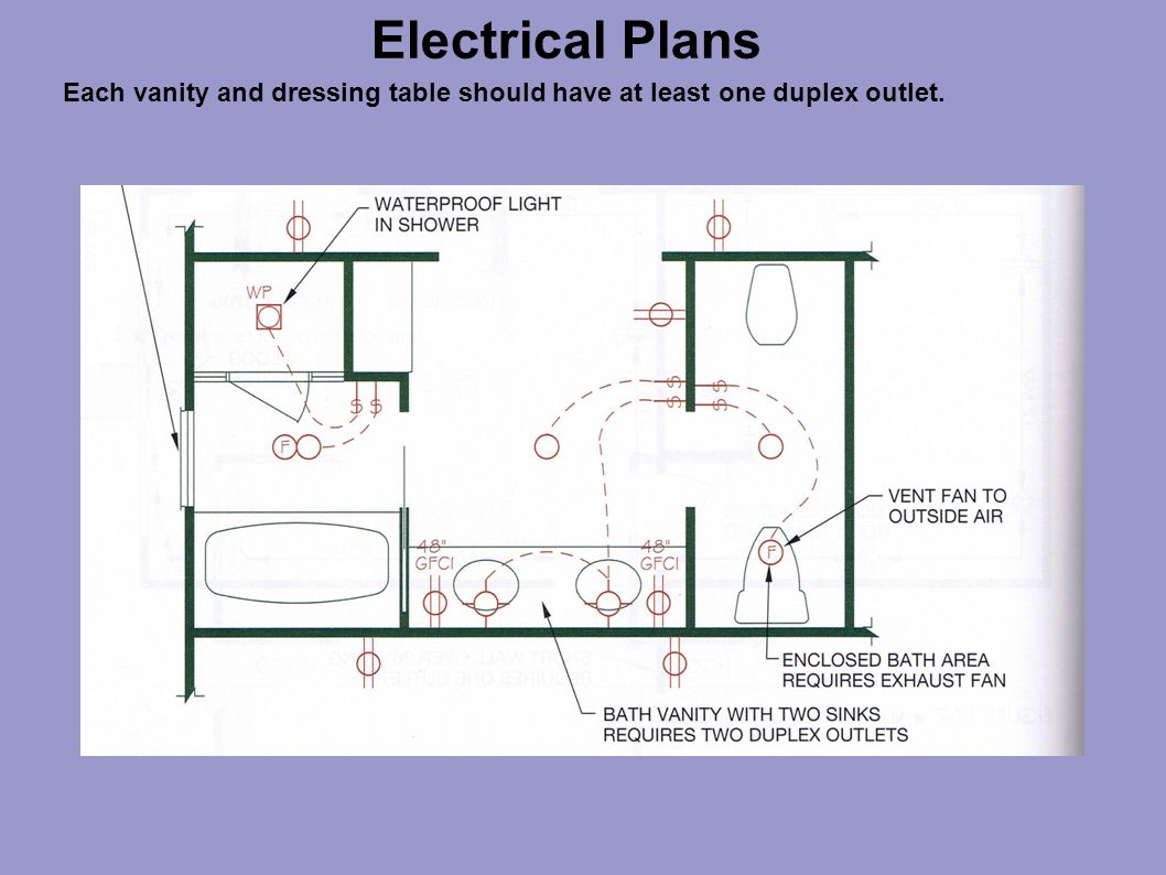 Electrical Plans Ppt Video Online Download Home Wiring Floor 6 Each Vanity And Dressing Table Should Have At Least One Duplex Outlet