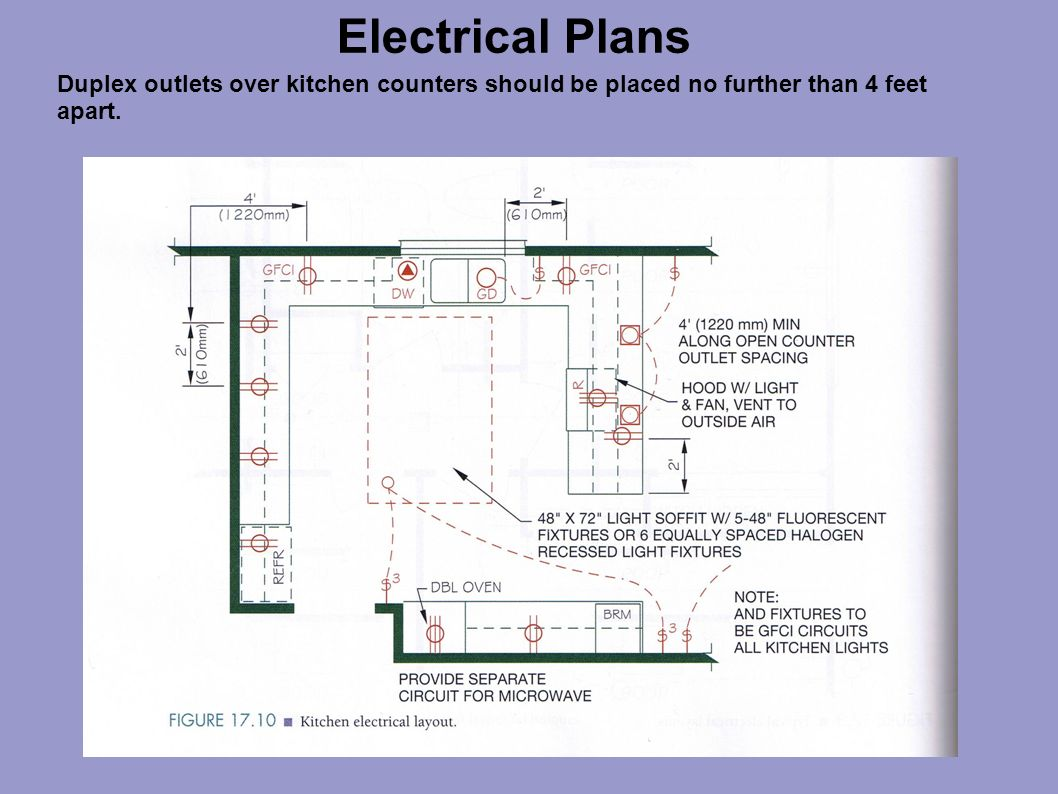electrical plans ppt video online download Bathroom Electrical Plan