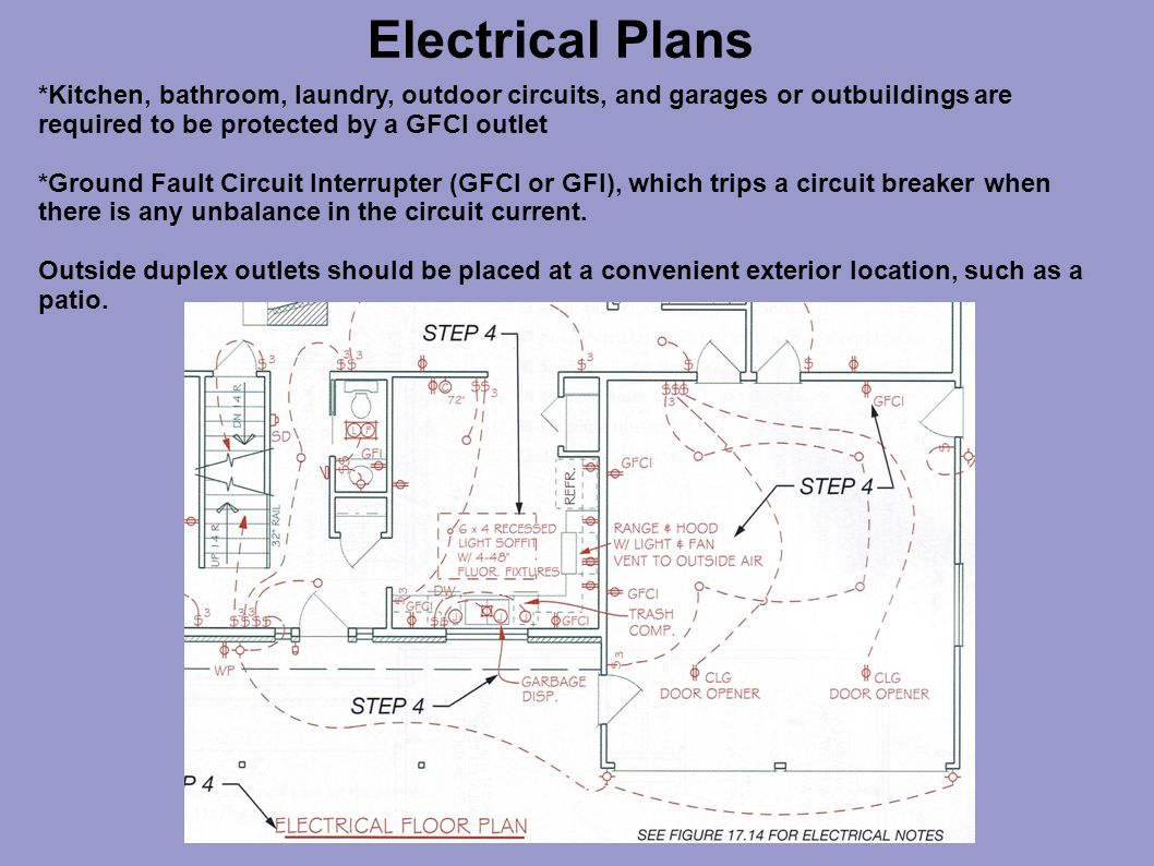 Electrical Plans Ppt Video Online Download Groundfault Circuit Interrupter Outlet Kitchen Bathroom Laundry Outdoor Circuits And Garages Or Outbuildings
