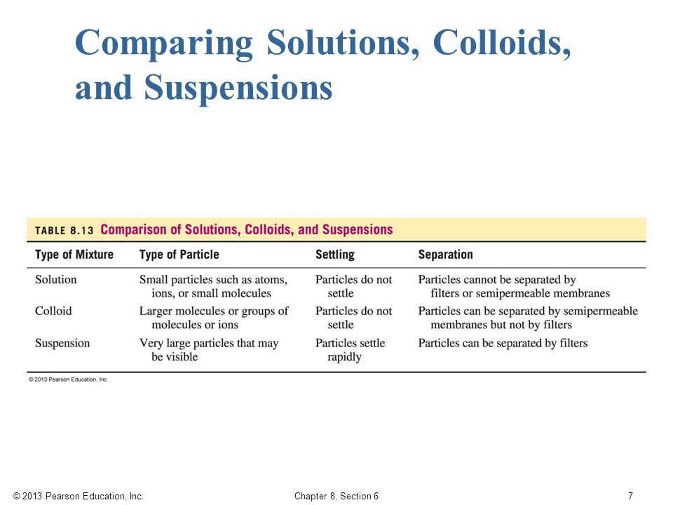 moreover Solutions Colloids And Suspensions Worksheet Modern Worksheet as well 8 6 Properties of Solutions   ppt video online download together with  furthermore When Is A Mixture Not A Solution Math What Is A Mixture What Are Two additionally Suspensions  colloids and solutions  video    Khan Academy additionally  additionally Solutions  Suspensions and Colloids Lesson by Teacher Erica's in addition properties of matter for kids worksheets – tagn besides Suspension Mixtures Ex le Of A Suspension Cooperative Ex le Of additionally  additionally Worksheet Mixtures And Solutions  11 best images of 5th grade furthermore Solutions  Colloids  and Suspensions Lab by Katherine Pohly   TpT further  in addition Colloids For Kids    GolfClub additionally . on solutions colloids and suspensions worksheet