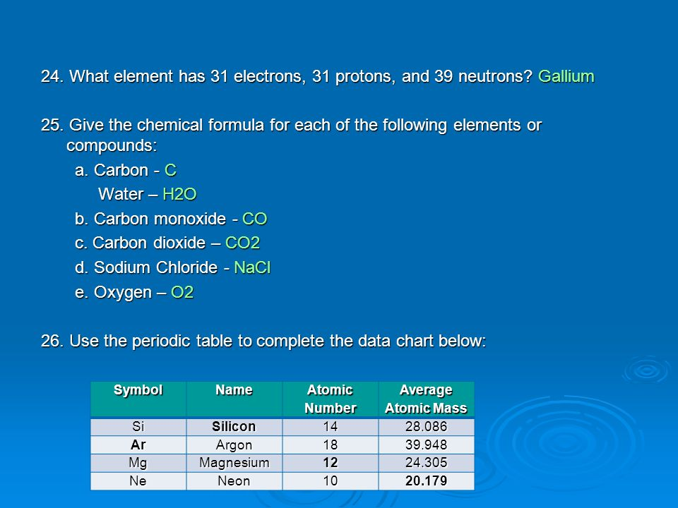 Atoms and the periodic table ppt video online download 7 24 urtaz Choice Image