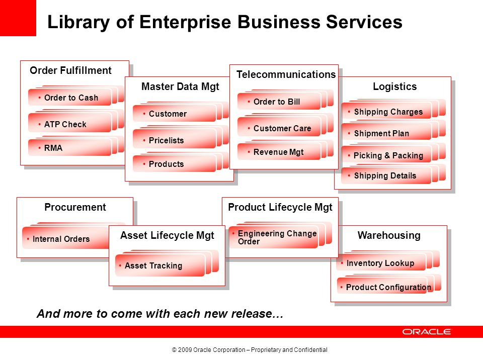 Library of Enterprise Business Services