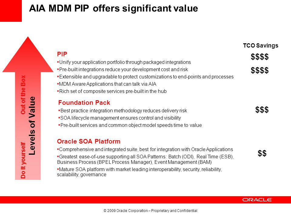 AIA MDM PIP offers significant value