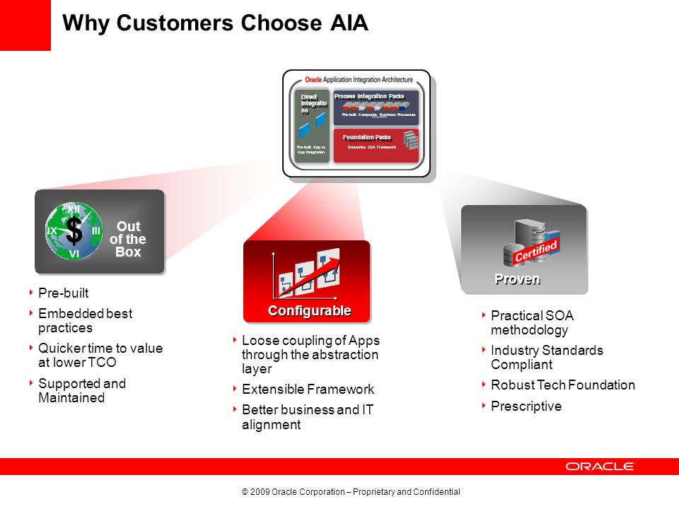 Why Customers Choose AIA