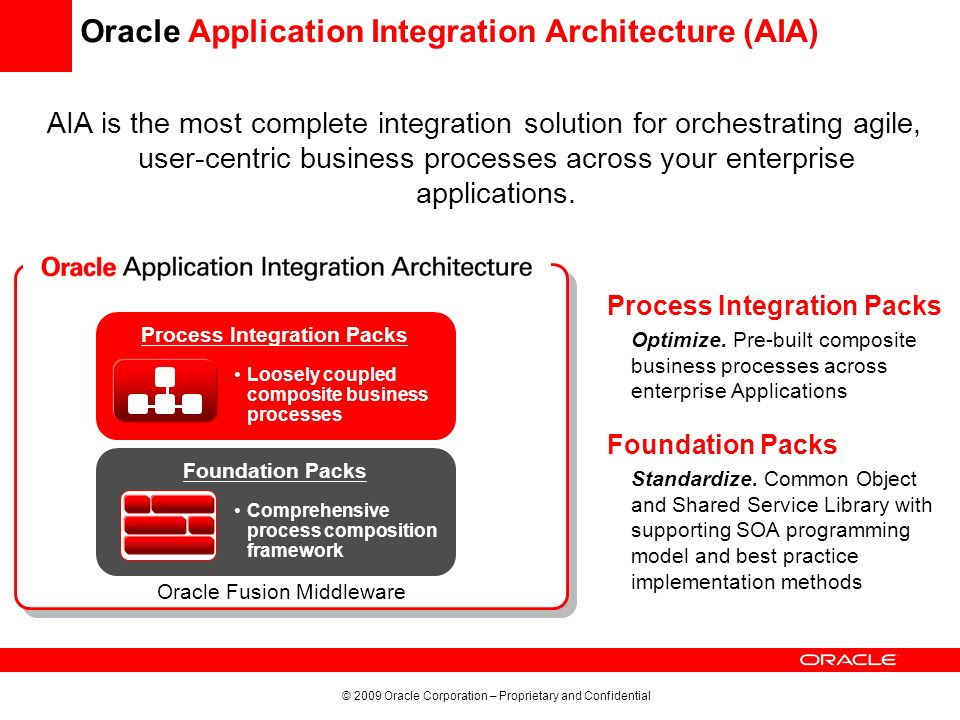 Oracle Application Integration Architecture (AIA)