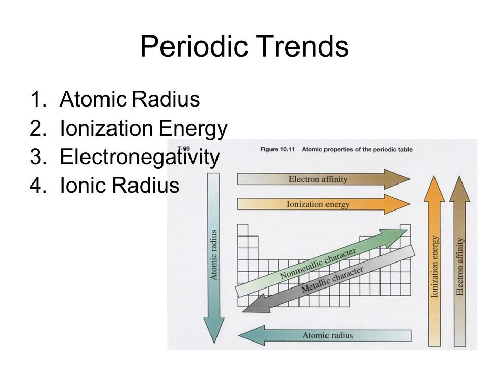 Periodic trends ppt video online download 2 periodic trends 1 atomic radius 2 ionization energy urtaz Image collections