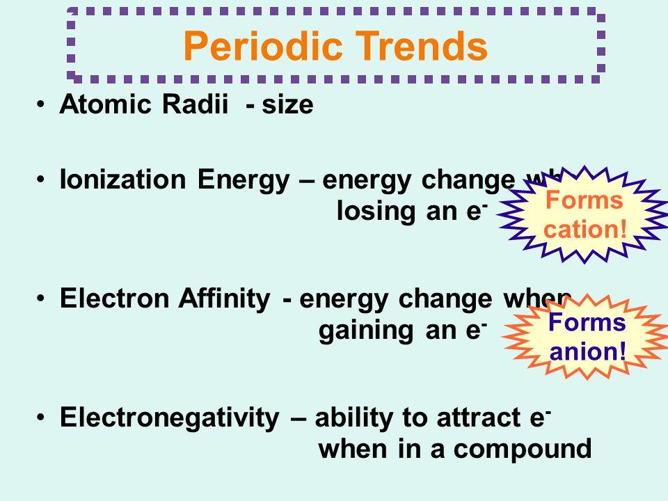 Periodic Trends Atomic Size Ionization Energy Electron Affinity