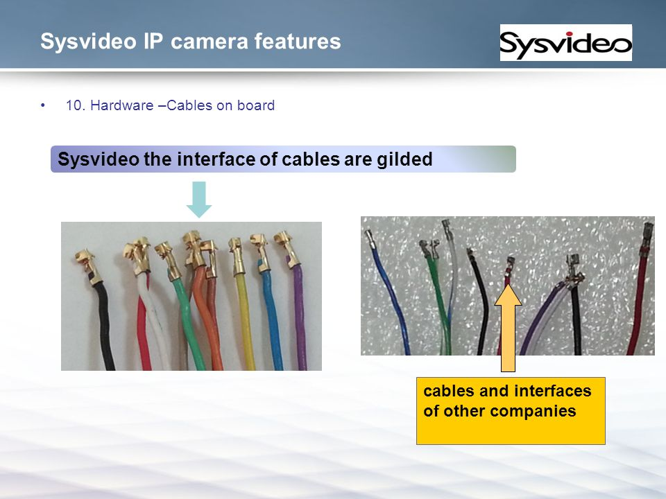 Sysvideo IP camera features
