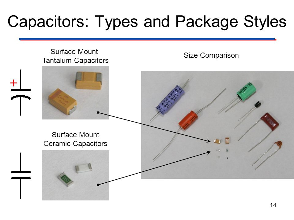 Component Identification - ppt video online download