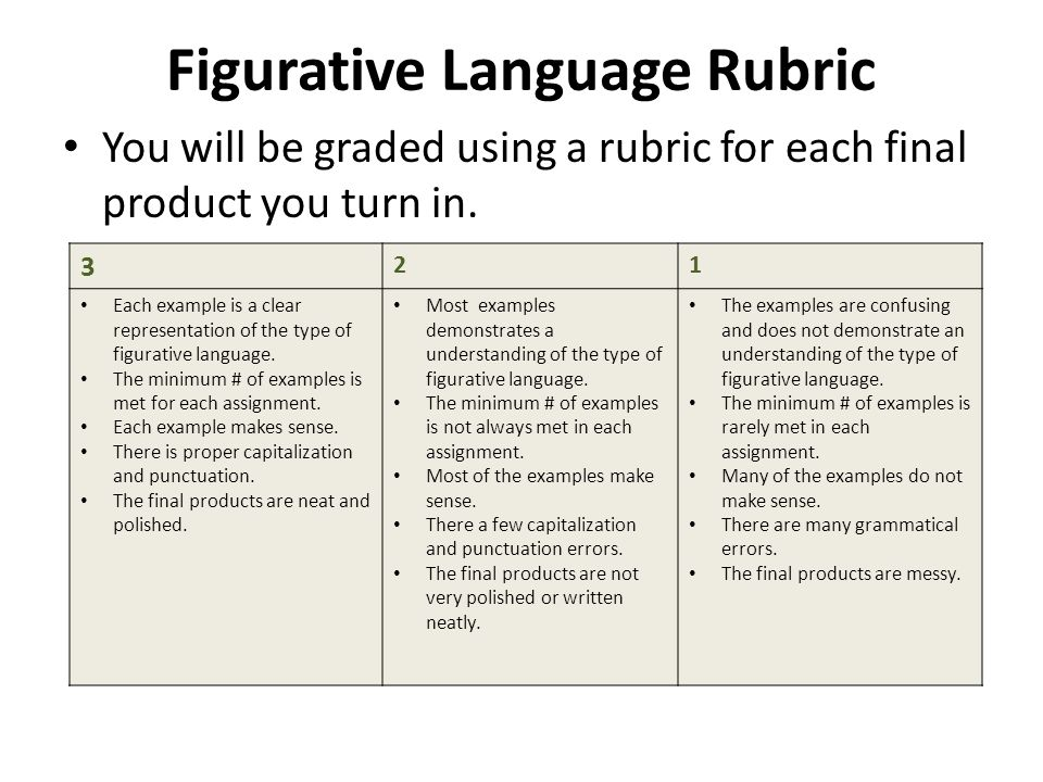 figurative language in writing