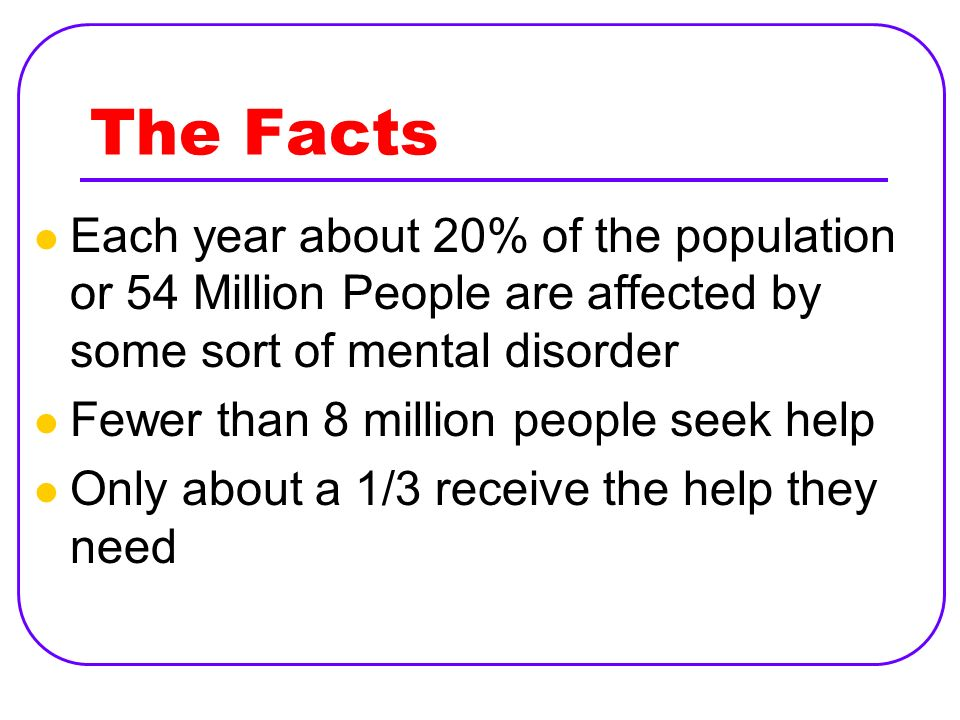 What are the types of mental disorders and how do they