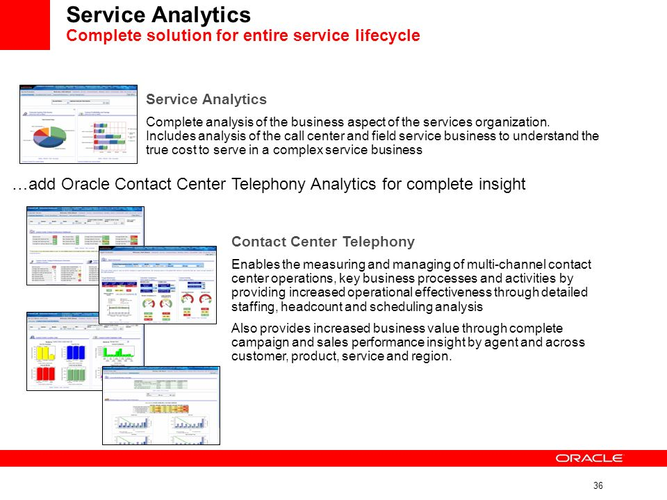 CRM Solutions for Financial Services - ppt download
