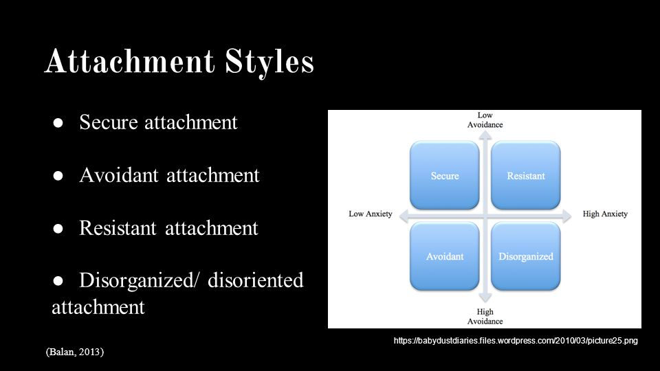 John Bowlby Attachment Theory - ppt video online download