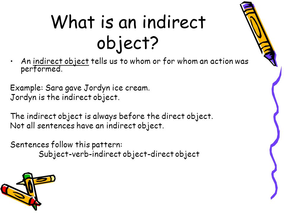 Examples Of Indirect Objects Image Collections Example Cover