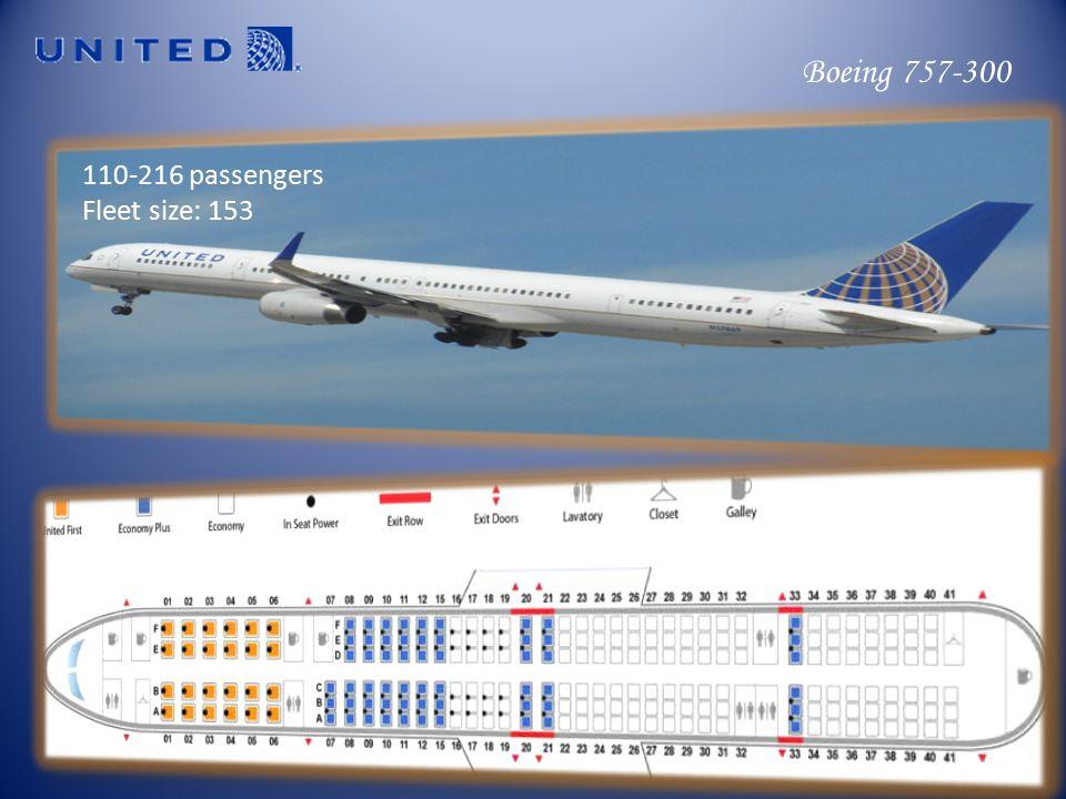 United Airlines Juae Yoo Numeric code: 016 Airline code: UA