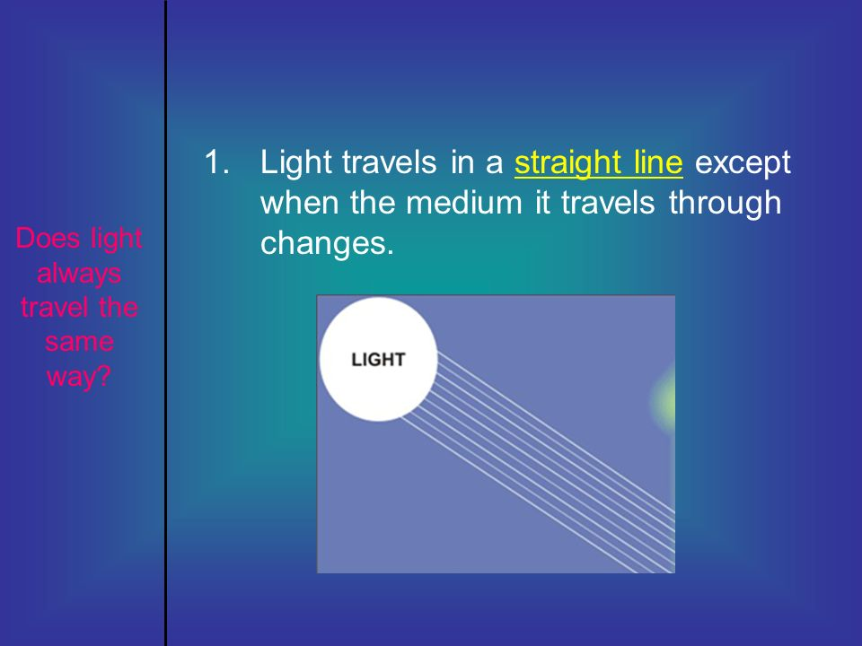 Does light always travel the same way