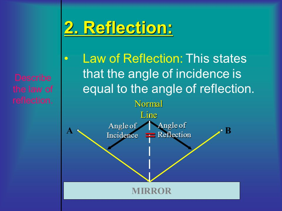 Describe the law of reflection.