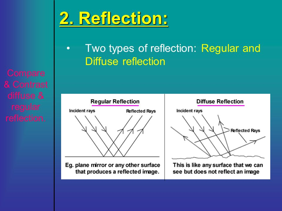 Compare & Contrast diffuse & regular reflection.