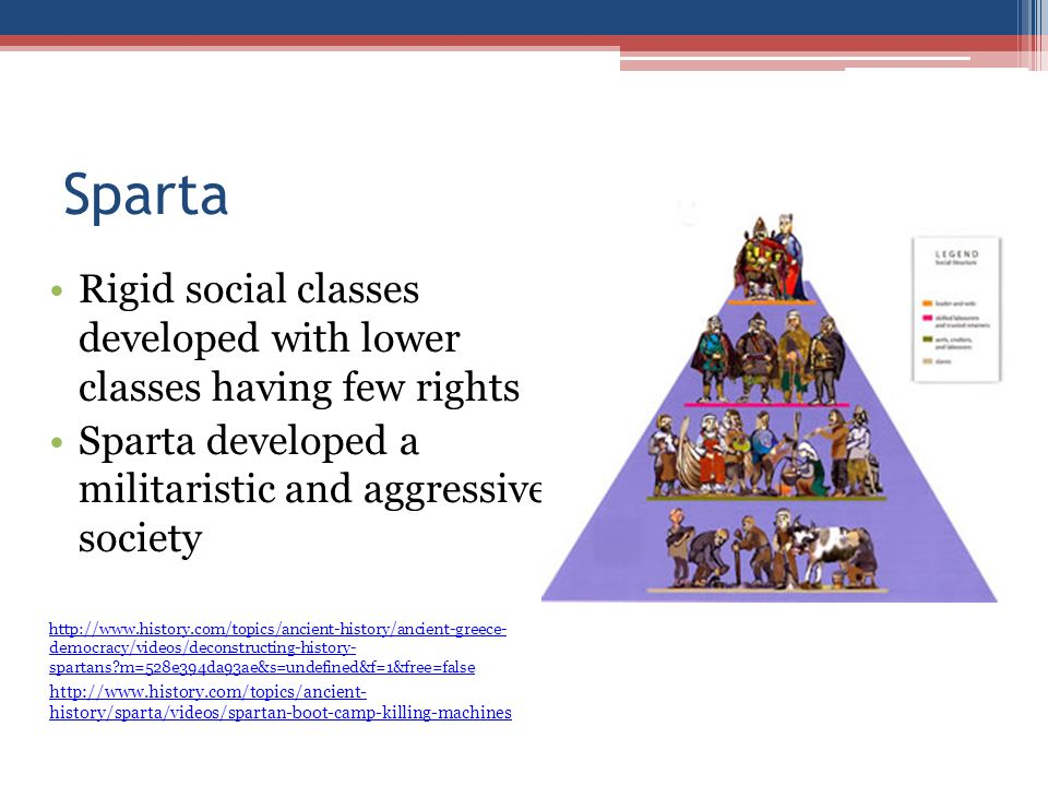 sparta social structure