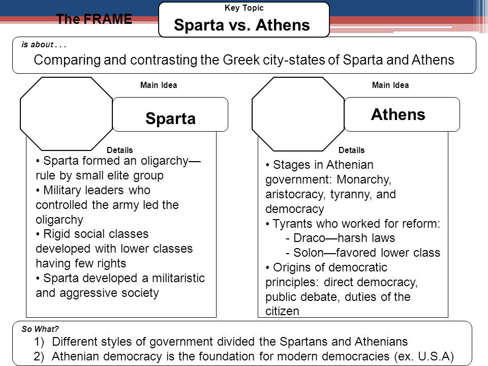 sparta vs. athens comparison essay Free essays must be freetm sparta vs athens essay while the free essays can give you inspiration for writing, they cannot be used 'as is' because they will not meet your assignment's requirements.