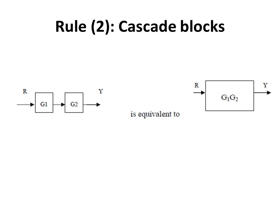 Block diagram reduction - ppt video online download