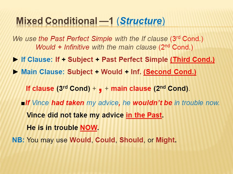Conditionals The Zero Conditional The First Conditional
