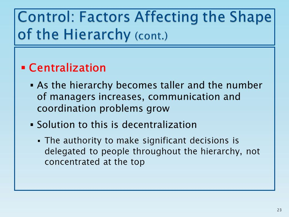 factors affecting delegation of authority