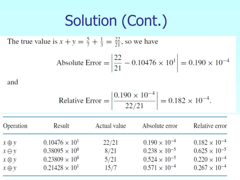 Numerical Analysis CC413 Propagation of Errors  - ppt video online