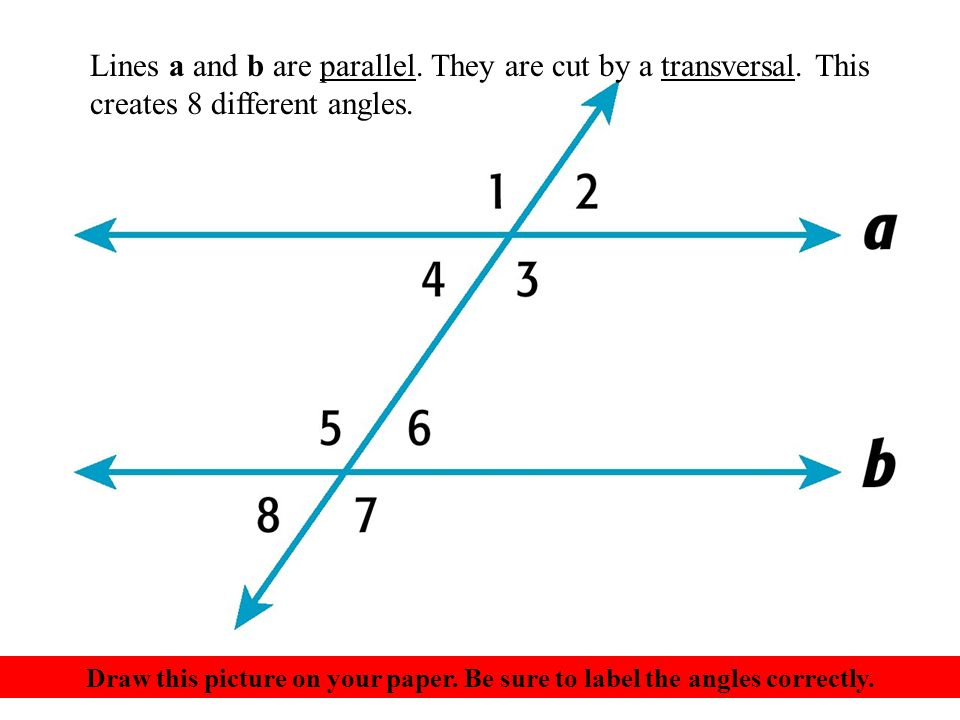 Types of Angles  - ppt video online download