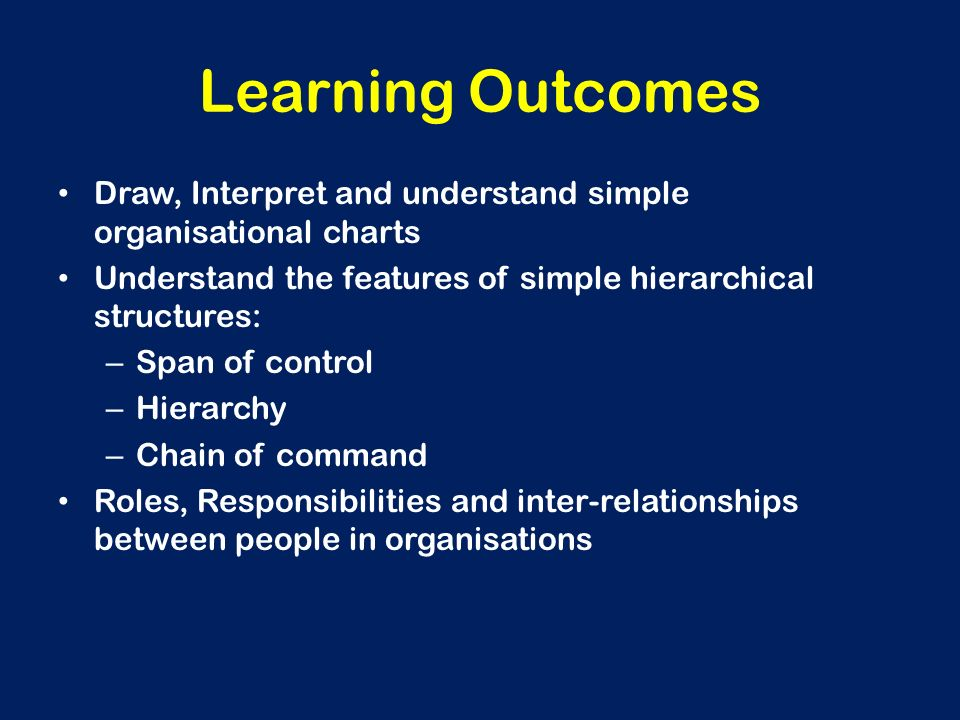 understand the relationship between organisational and The relationship between leadership and management: instructional  it is important to understand the effects of  and if this relationship affects organizational .