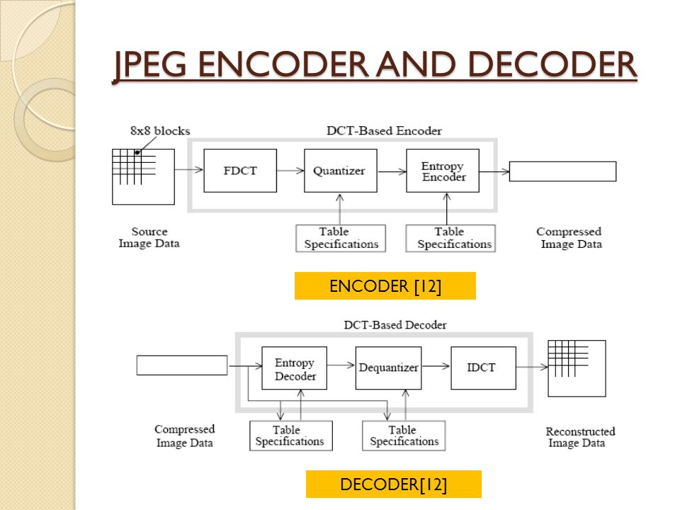 5 jpeg encoder and decoder
