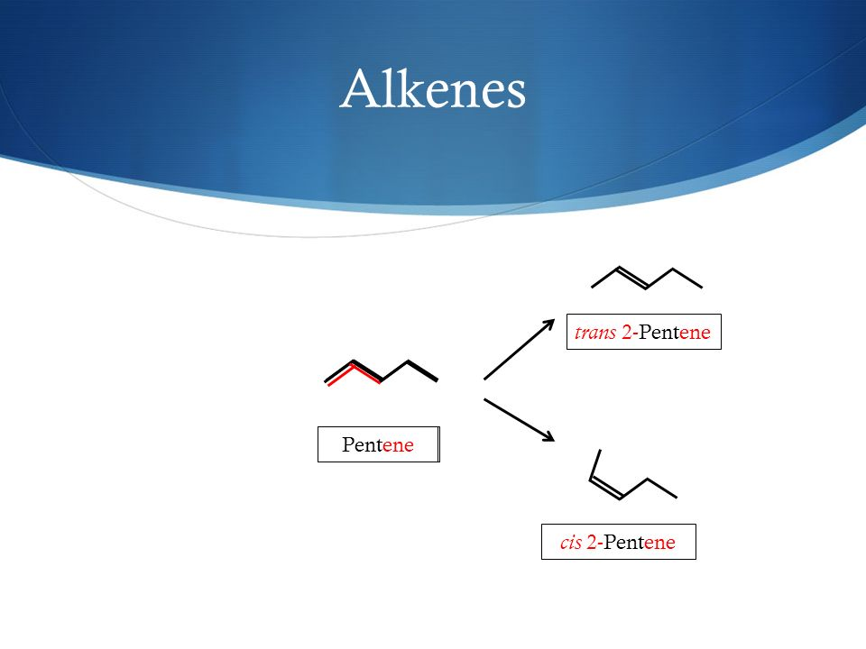 organic chemistry for cosmetic chemists ppt download