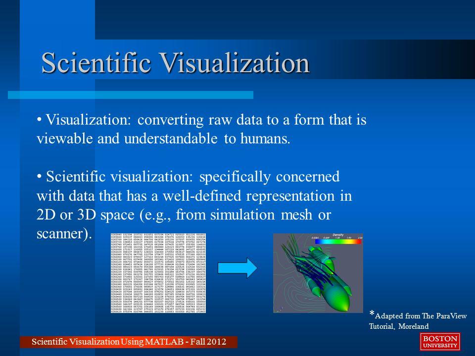 Scientific Visualization Using MATLAB - Fall ppt download