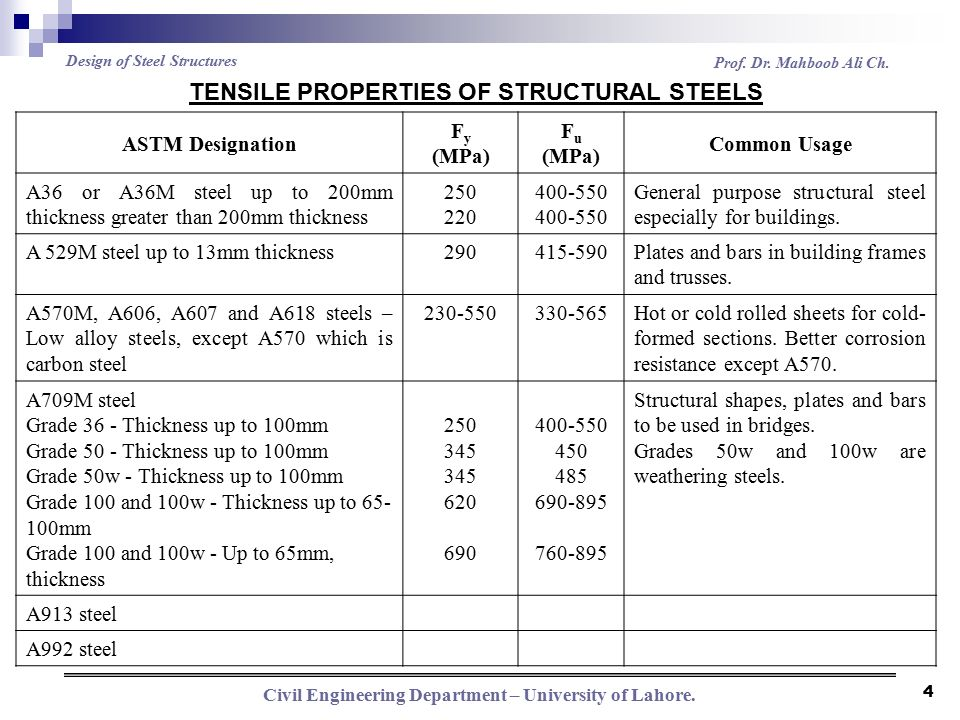 Reference Books AISC 2005 Specifications - ppt video online
