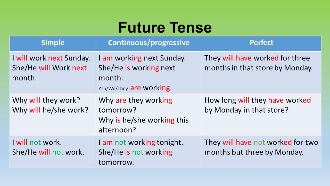 future tense of work