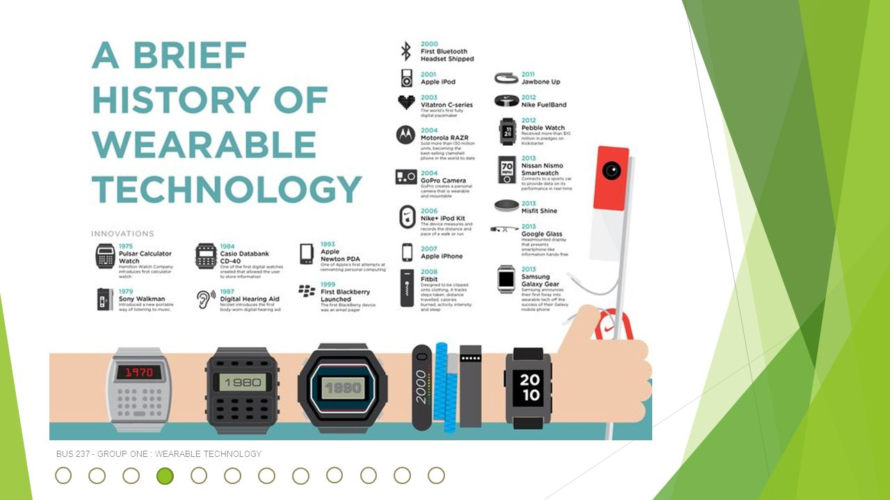 WEARABLE TECHNOLOGY BUS 237 – GROUP ONE - ppt download