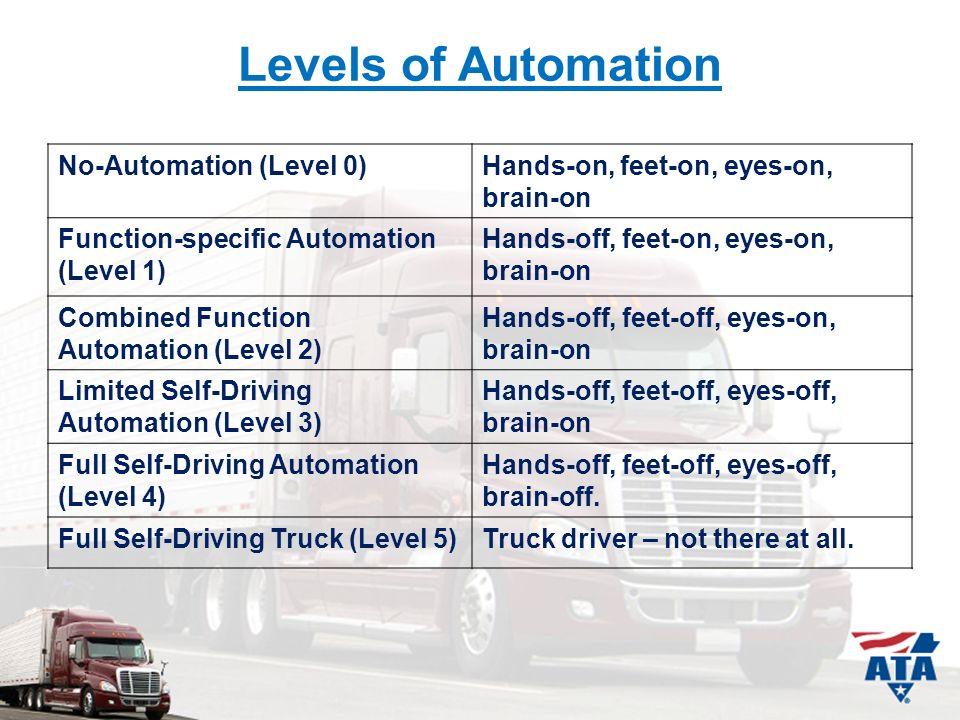 Autonomous Trucks & Platooning The Future of Trucking or Not