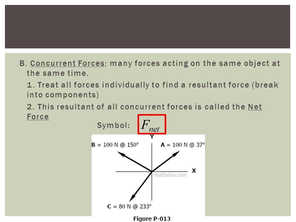Forces And Circular Motion Ppt Video Online Download